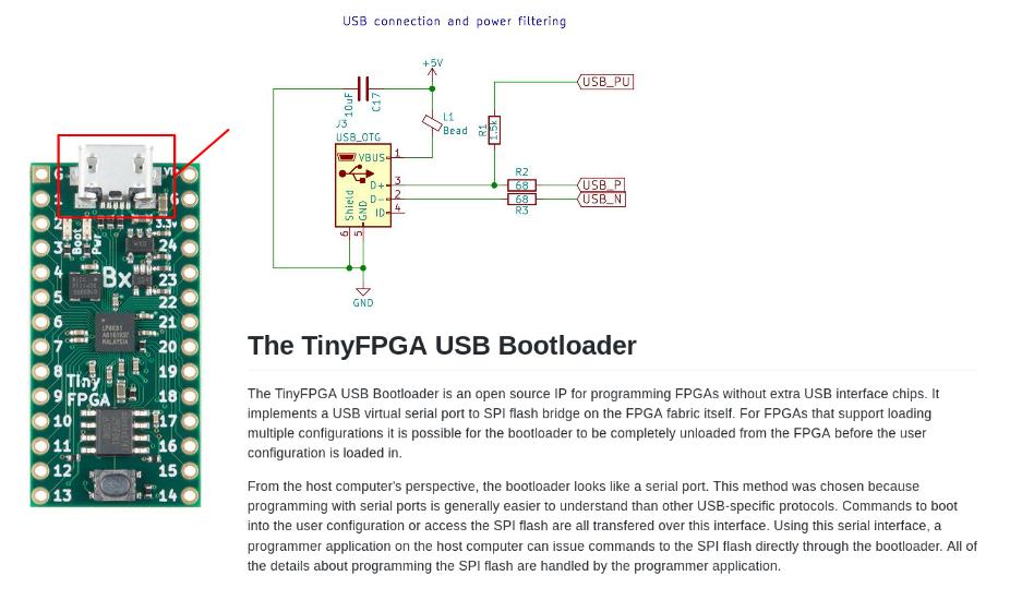TinyFPGA BX 開發紀錄: 硬體認識| coldnew's blog